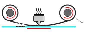 Thermal transfer